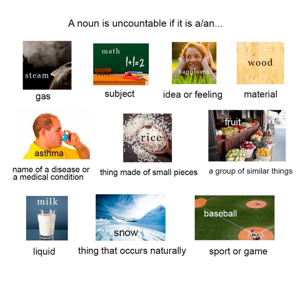 uncountable noun classification